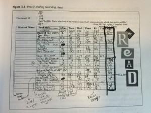Reading Goal Tracking