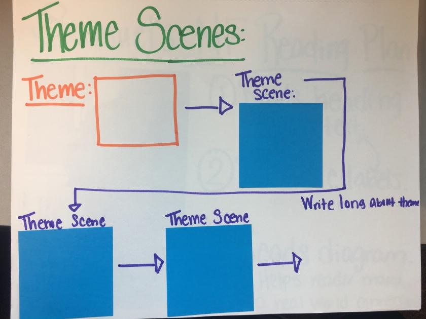theme scenes - Copy